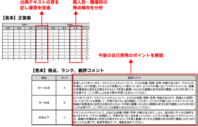 tmaterial-zu5選択式の正答表および総評コメント